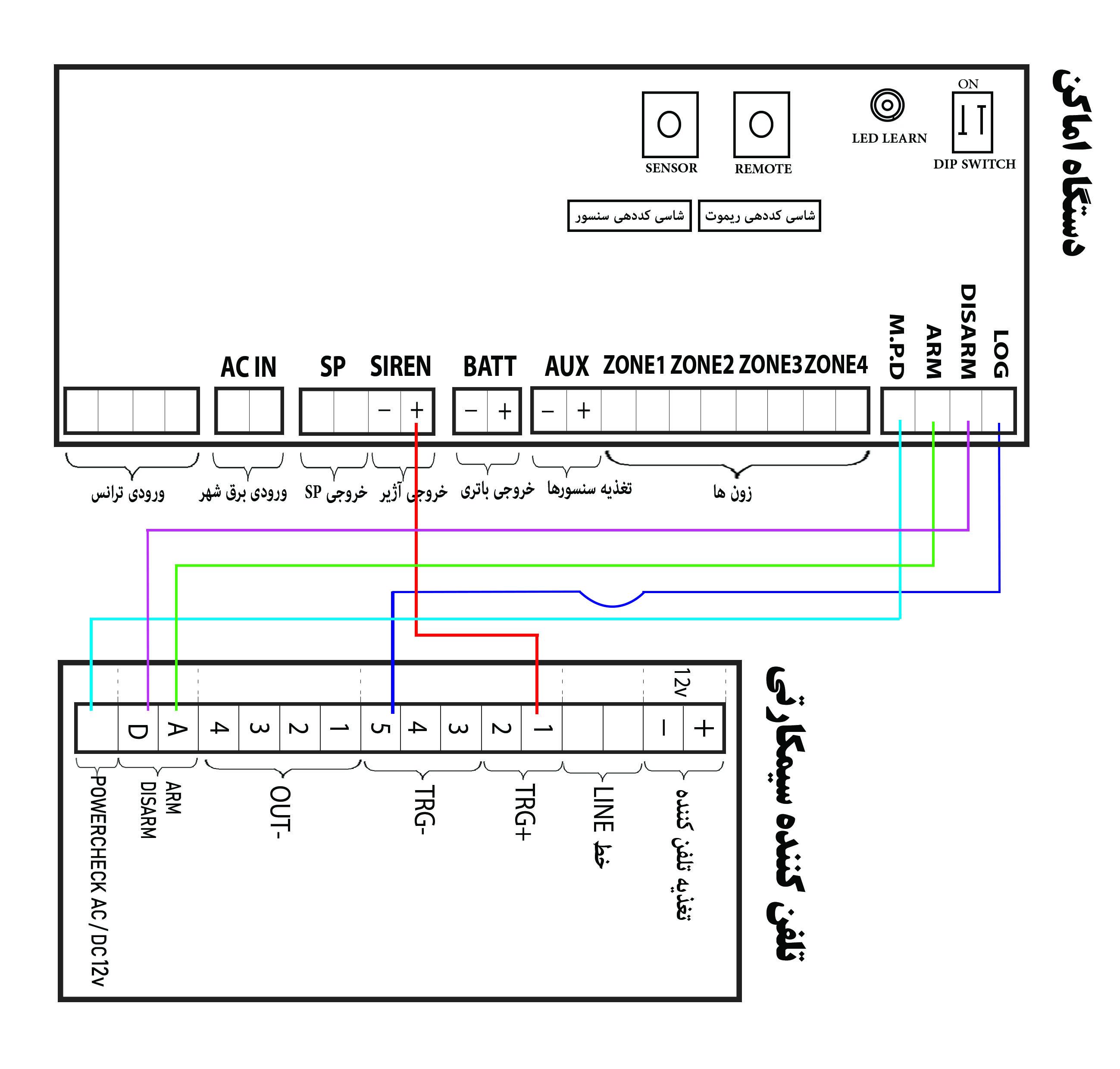 کاتالوگ و نقشه سیم کشی دزدگیر سیمکارتی اماکن N1